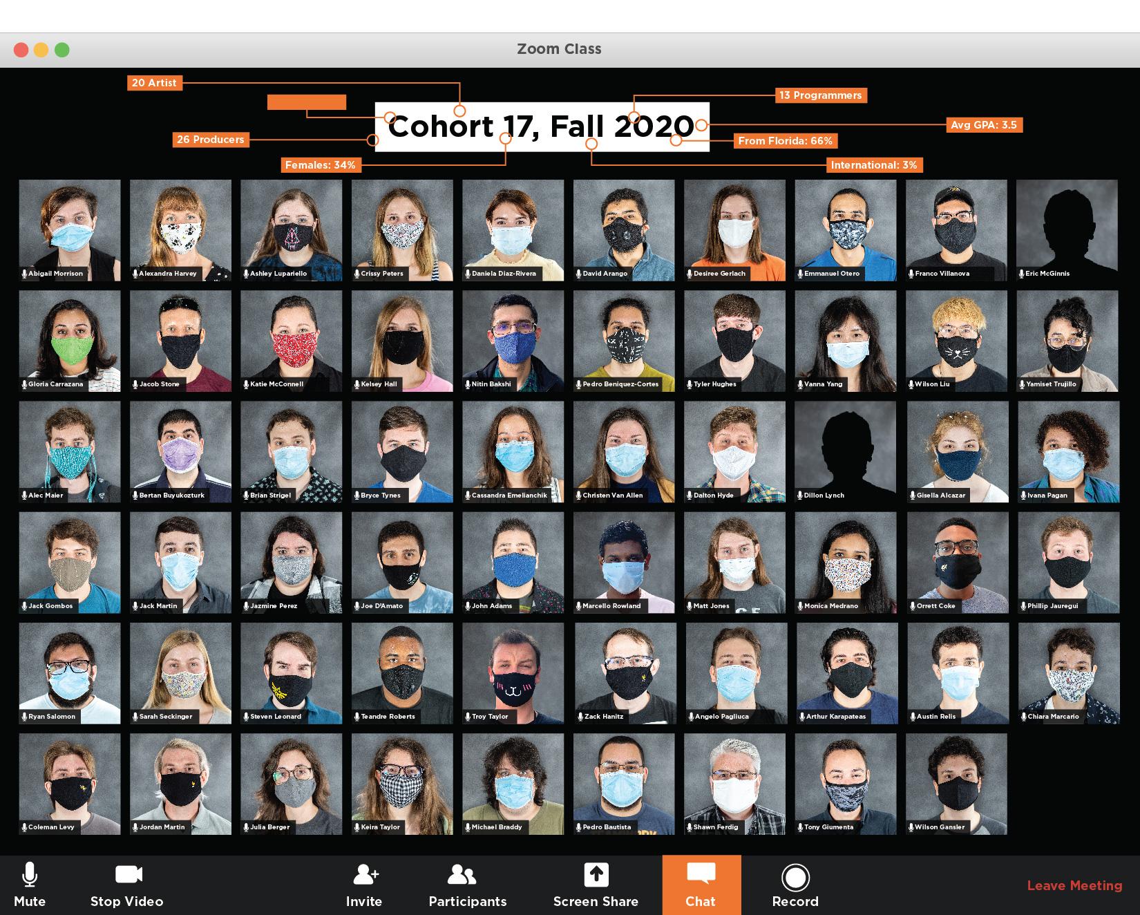 FIEA's Cohort 17 'Zoom Class'